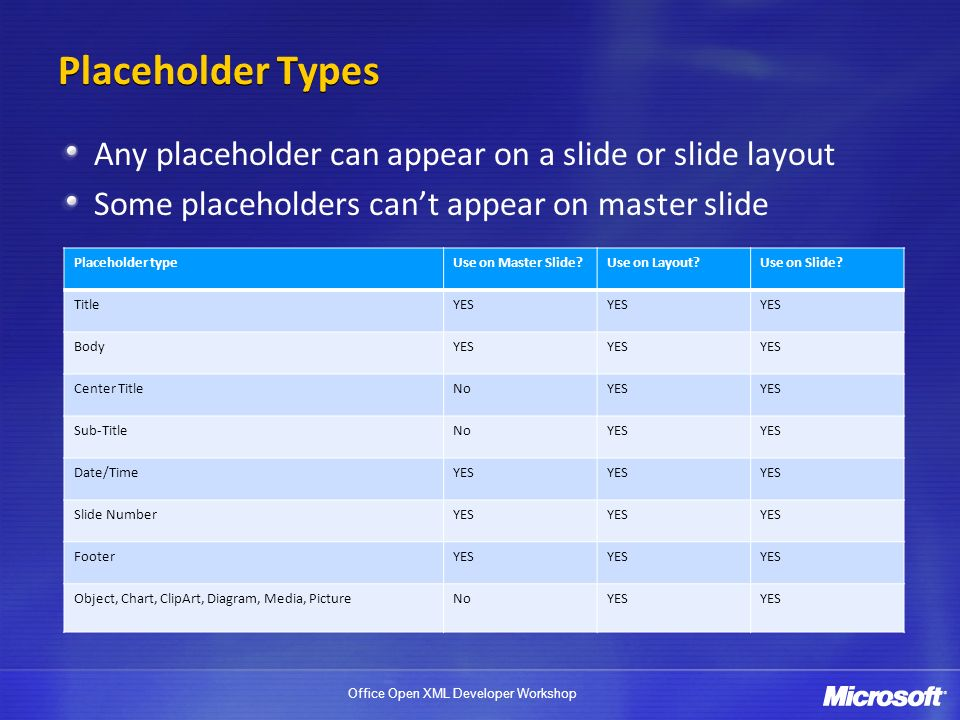 Placeholder Types Any placeholder can appear on a slide or slide layout. Some placeholders can't appear on master slide.