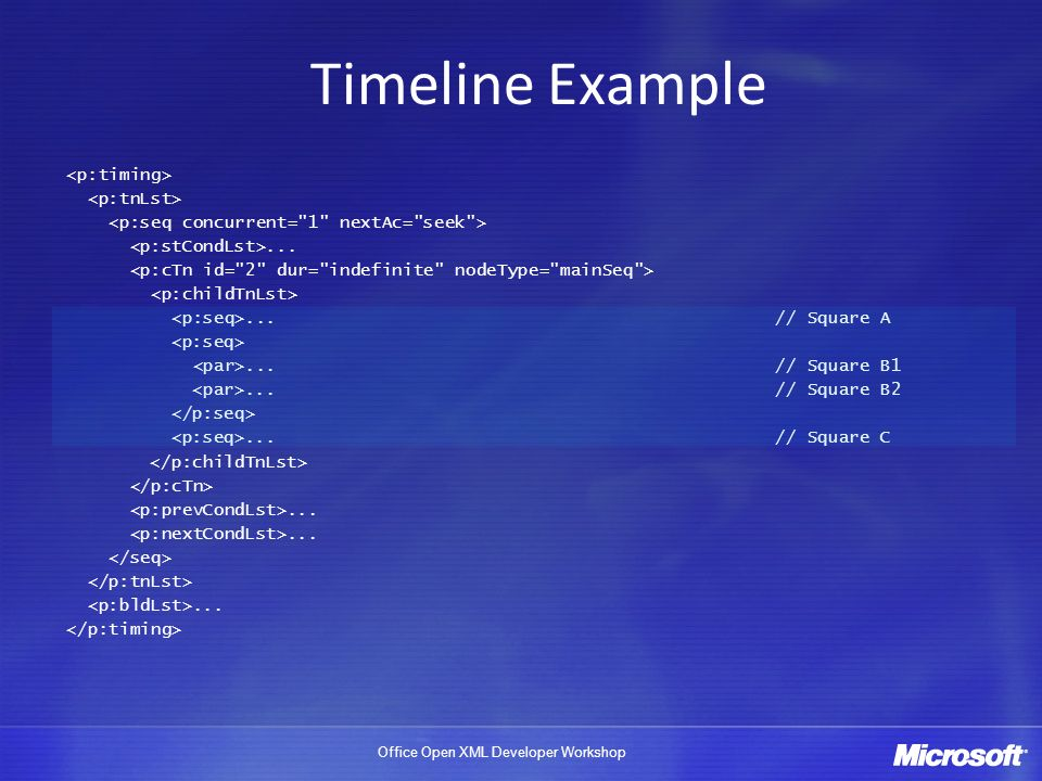 Timeline Example <p:timing> <p:tnLst>