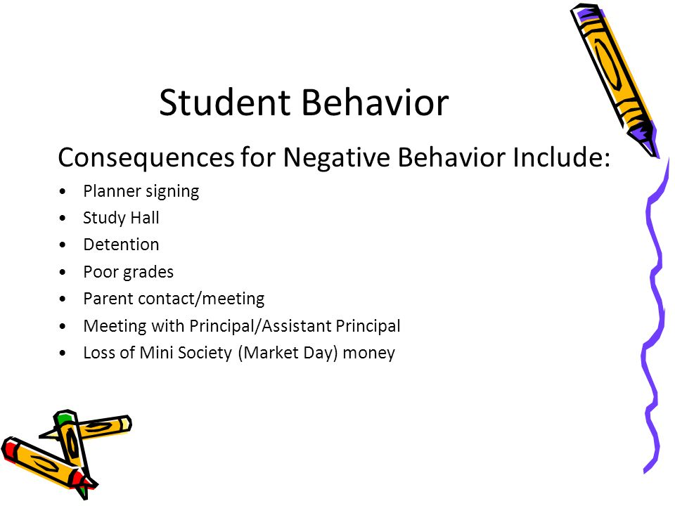 Student Behavior Consequences for Negative Behavior Include: