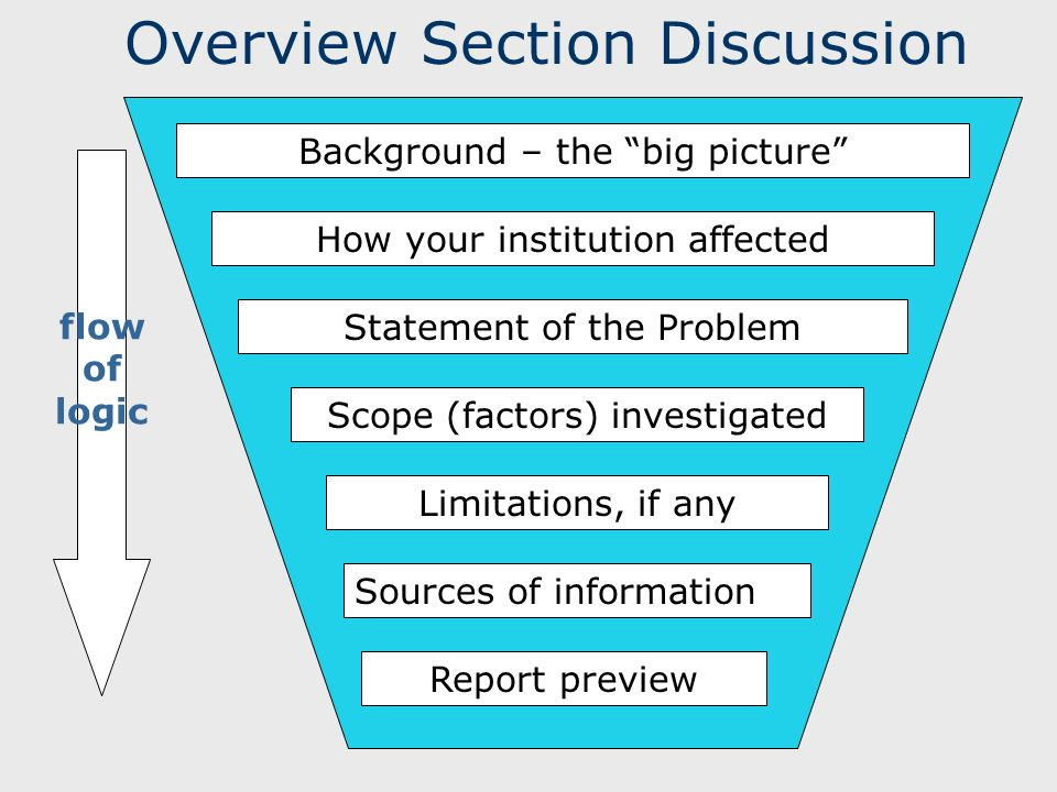 Overview Section Discussion