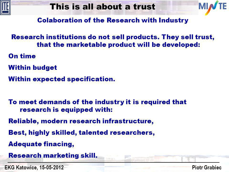 Colaboration of the Research with Industry