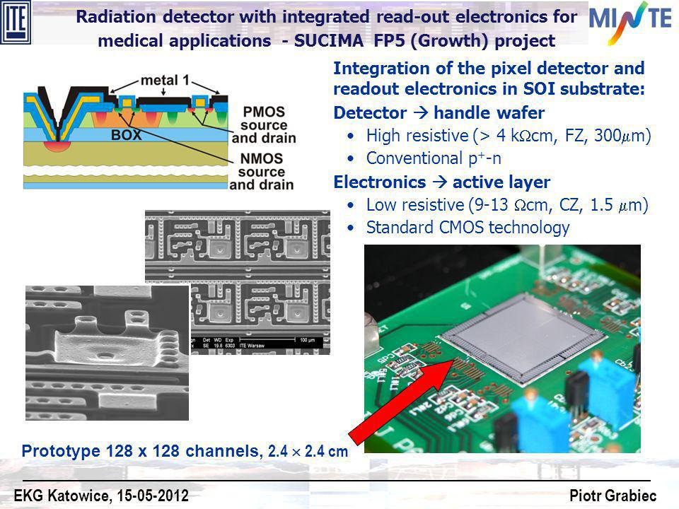 Radiation detector with integrated read-out electronics for