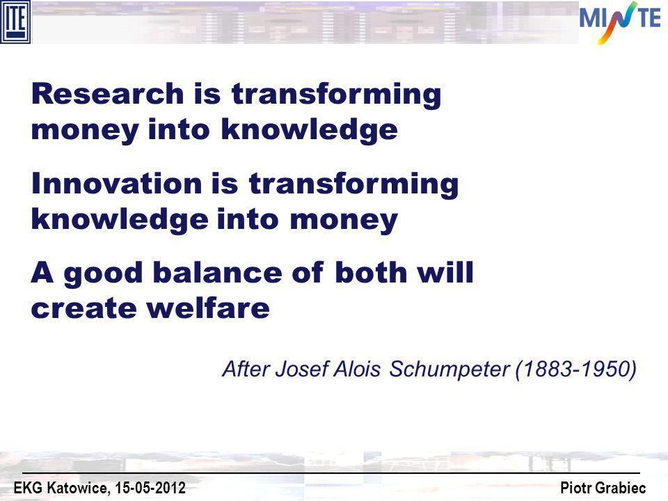 Research is transforming money into knowledge