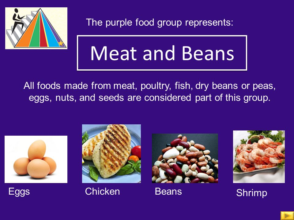 What Is The Food Pyramid Ppt Video Online Download
