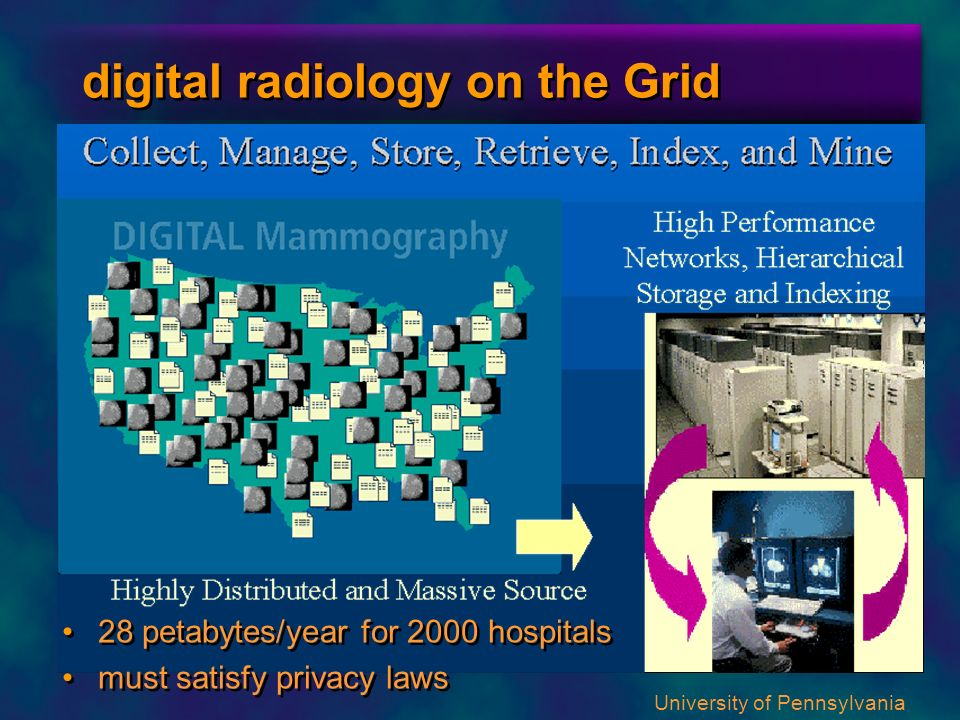 digital radiology on the Grid
