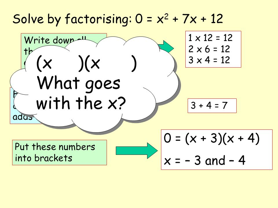 (x )(x ) What goes with the x Solve by factorising: 0 = x2 + 7x + 12