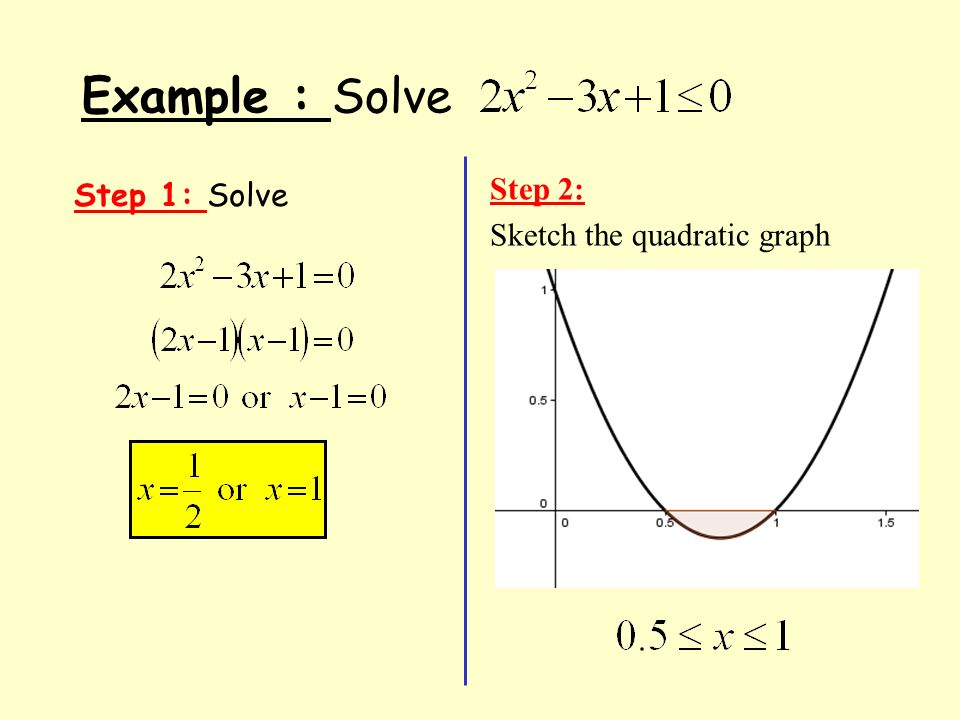 Example : Solve Step 2: Sketch the quadratic graph Step 1: Solve