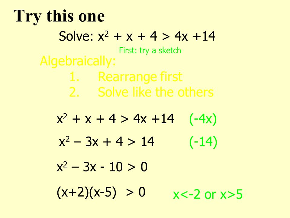 Try this one Solve: x2 + x + 4 > 4x +14 Algebraically:
