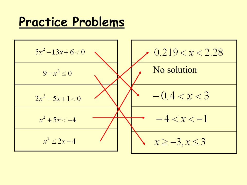 Practice Problems No solution