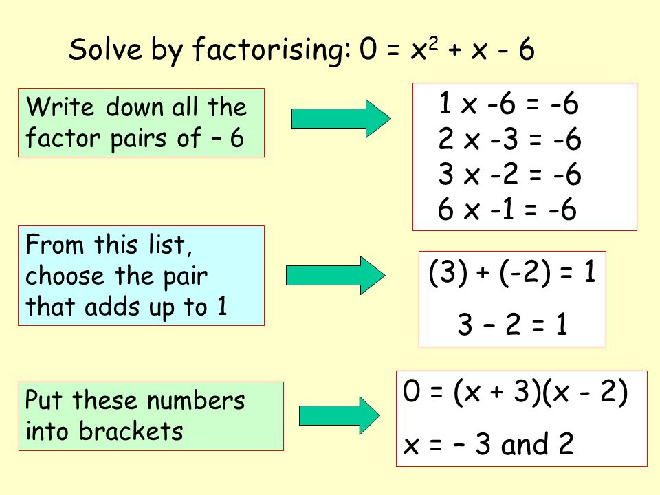 Solve by factorising: 0 = x2 + x - 6