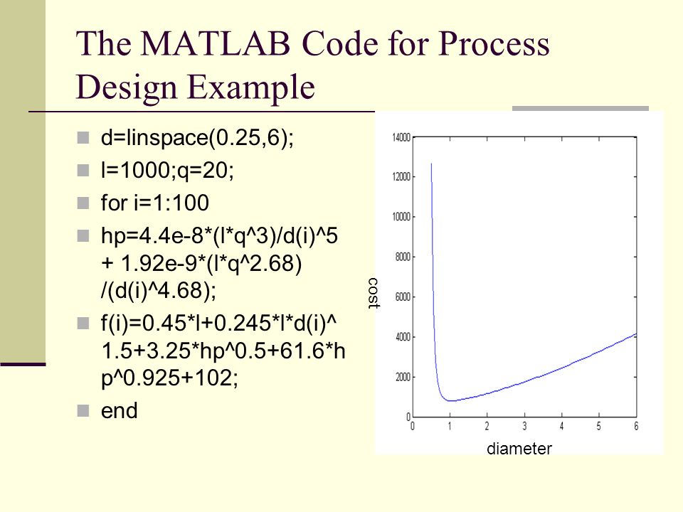 Chapter 2 Single Variable Optimization - ppt video online