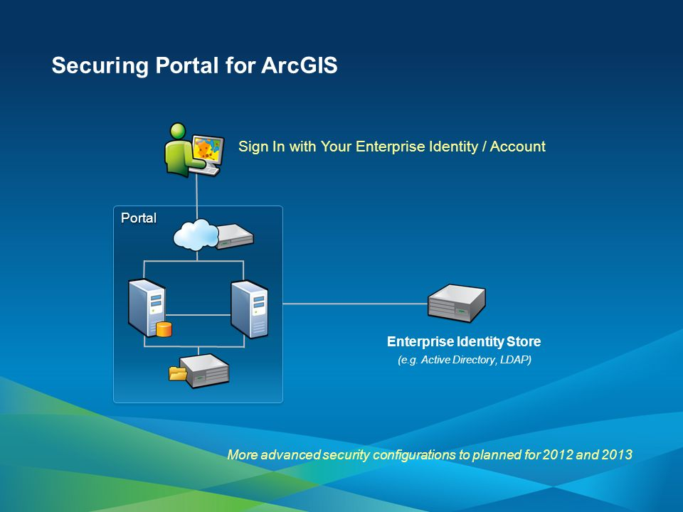 ArcGIS Online for Organizations - ppt video online download