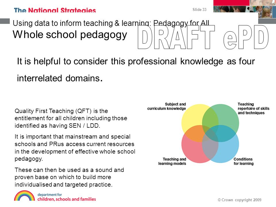 Using data to inform teaching & learning: Pedagogy for All Whole school pedagogy
