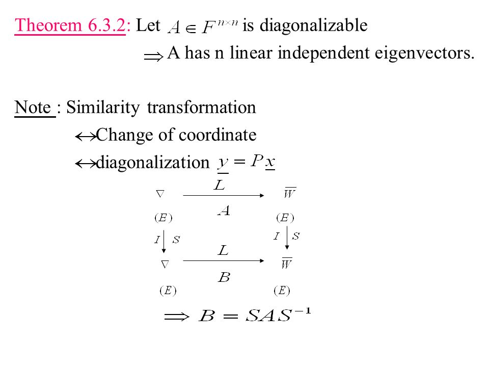 Theorem 6.3.2: Let is diagonalizable