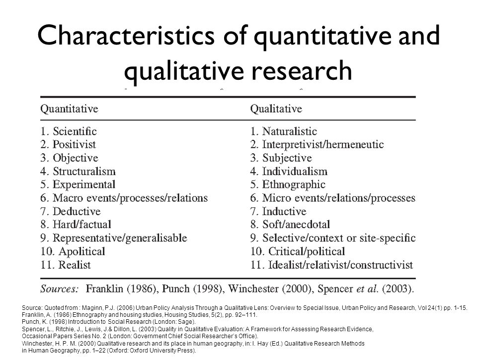 quantitative business research papers Research - data collection, analysis, discussion - are not usually separate and papers do not necessarily follow the quantitative pattern of methods, results, discussion.