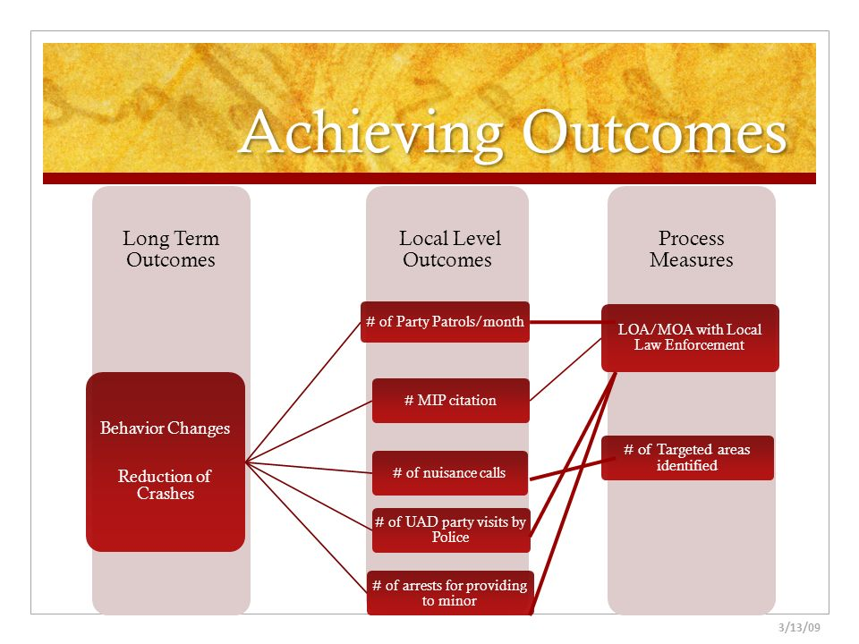 Achieving Outcomes # MIP citation LOA/MOA with Local Law Enforcement