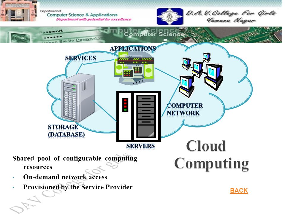 Cloud Computing Shared pool of configurable computing resources