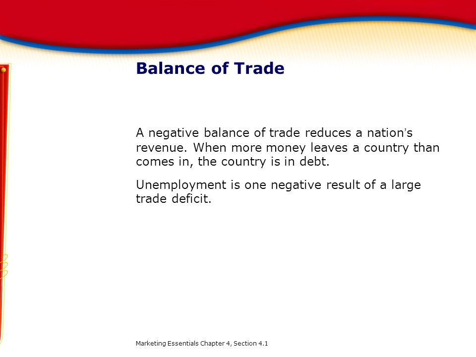 Balance of Trade A negative balance of trade reduces a nation's revenue. When more money leaves a country than comes in, the country is in debt.
