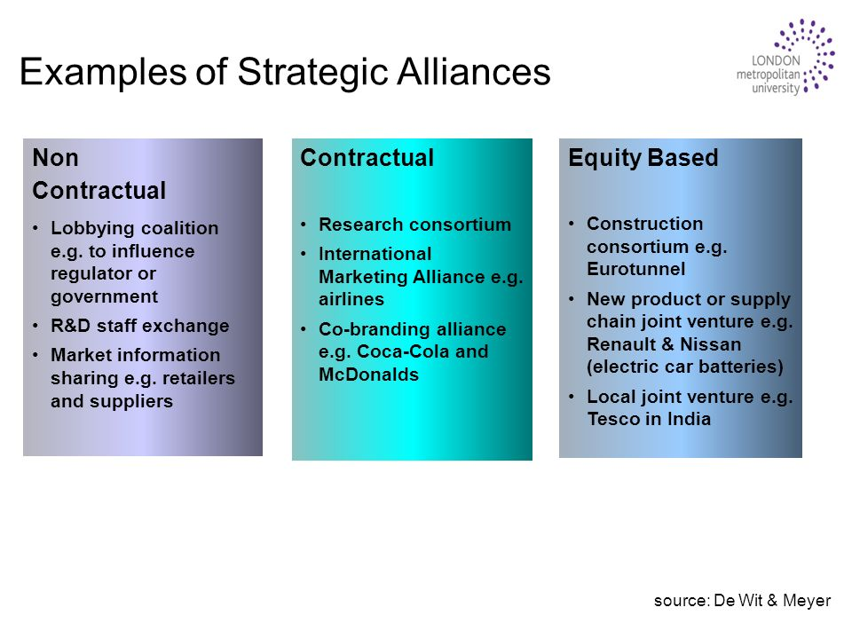 alaskan airlines strategic choice and evaluation essay Alaskan airlines managed the generic strategy in all the three areas, which includes: 1 low-cost leadership - alaska airlines must be able to offer low-cost through low  strategic management  aircraft and bio-fuel.