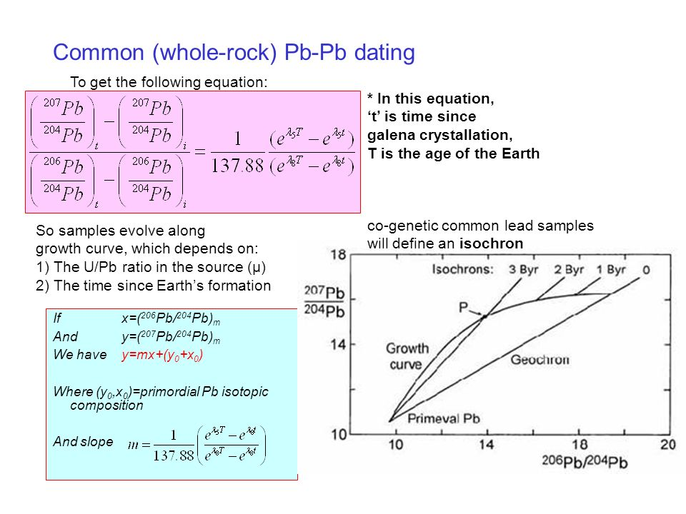 U pb dating of carbonates definition