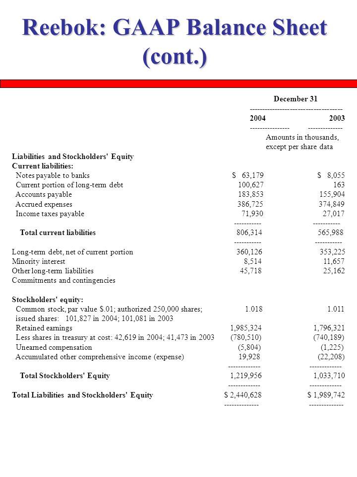 gaap balance sheet