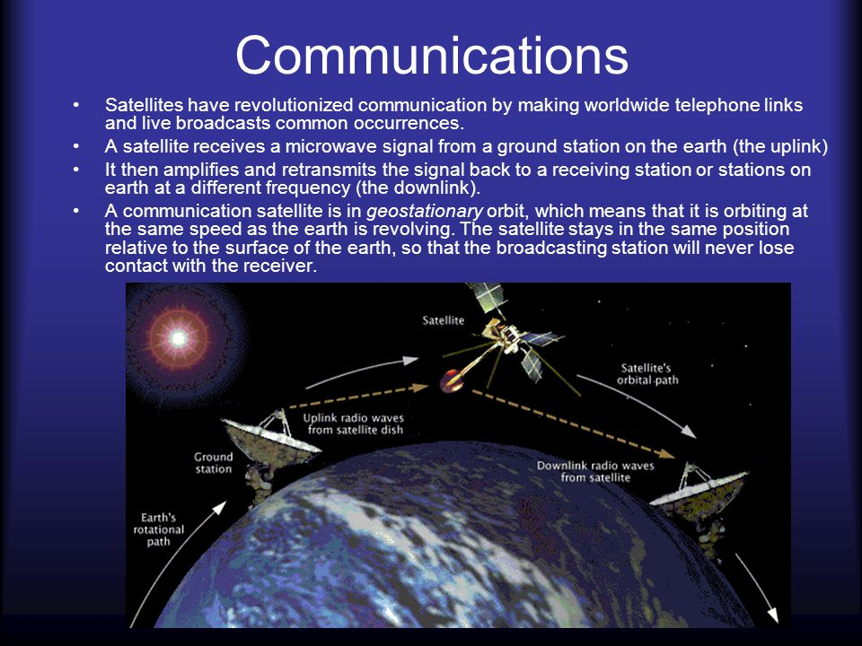 Communications Satellites have revolutionized communication by making worldwide telephone links and live broadcasts common occurrences.