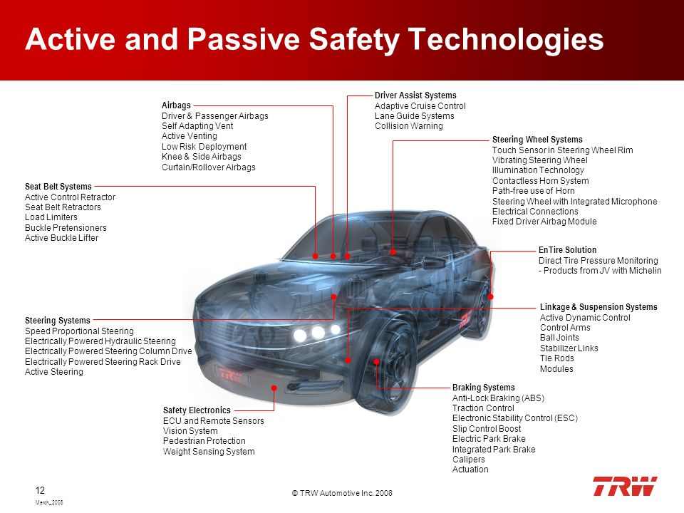 A Profile of TRW Automotive - ppt video online download