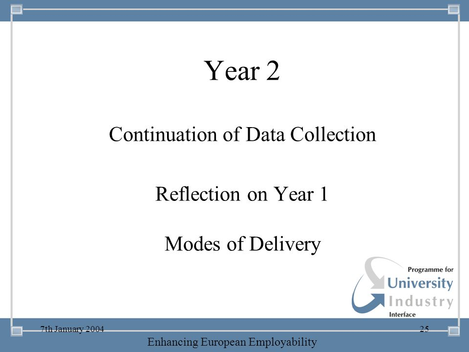 Year 2 Continuation of Data Collection Reflection on Year 1 Modes of Delivery