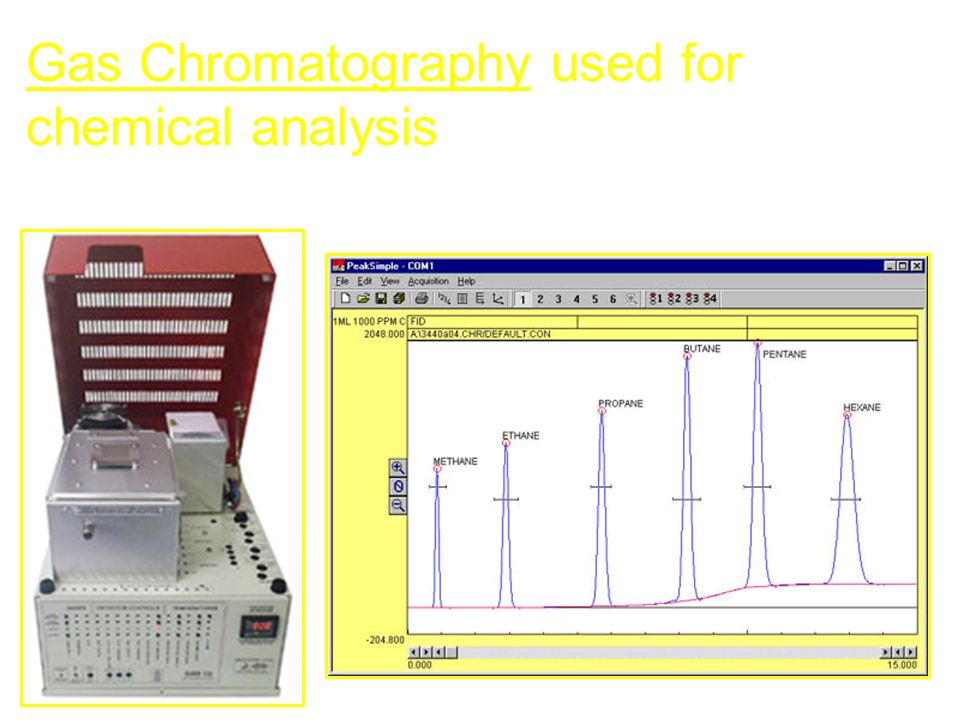 Gas Chromatography used for chemical analysis