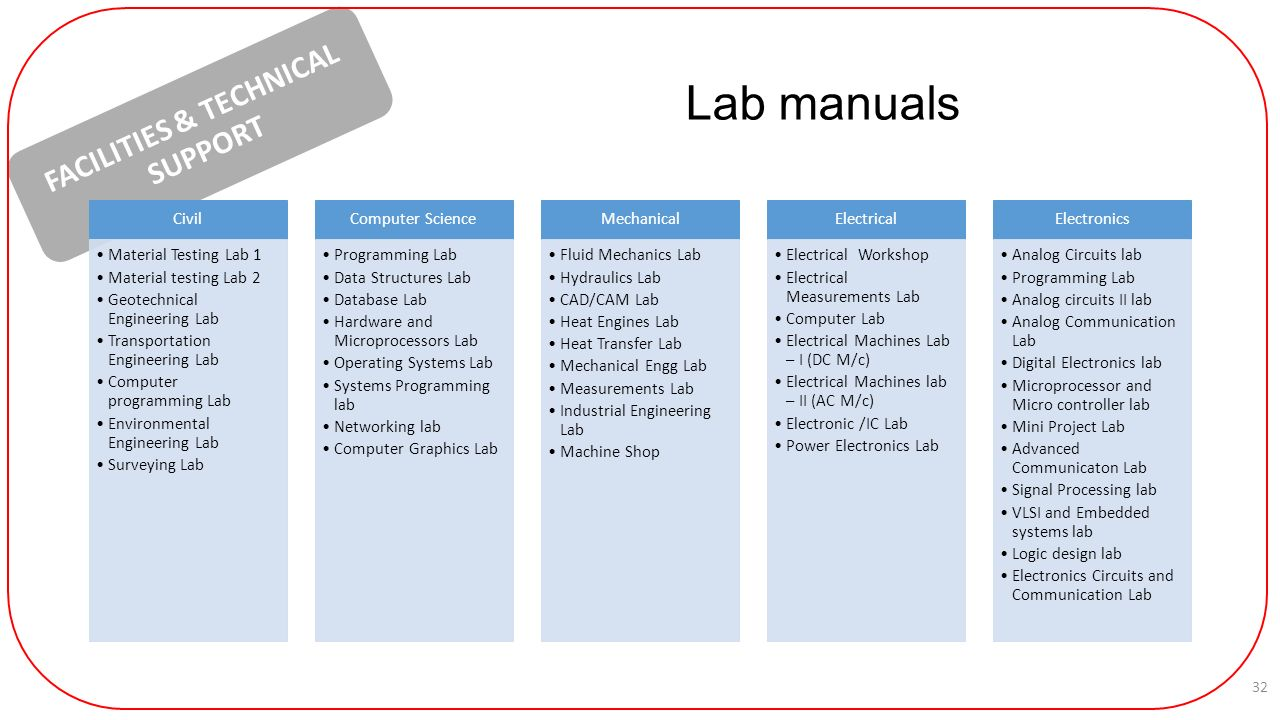 32 FACILITIES & TECHNICAL SUPPORT Lab manuals Civil Material Testing Lab 1  Material testing Lab 2 Geotechnical Engineering ...