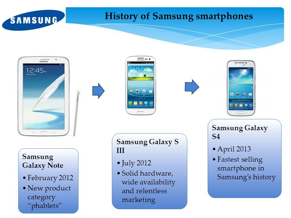 samsung smartphone swot analysis