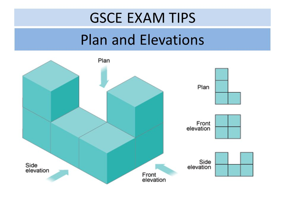 Plan Front Elevation Side Elevation Maths : Gcse maths foundation final exam tips for use immediately