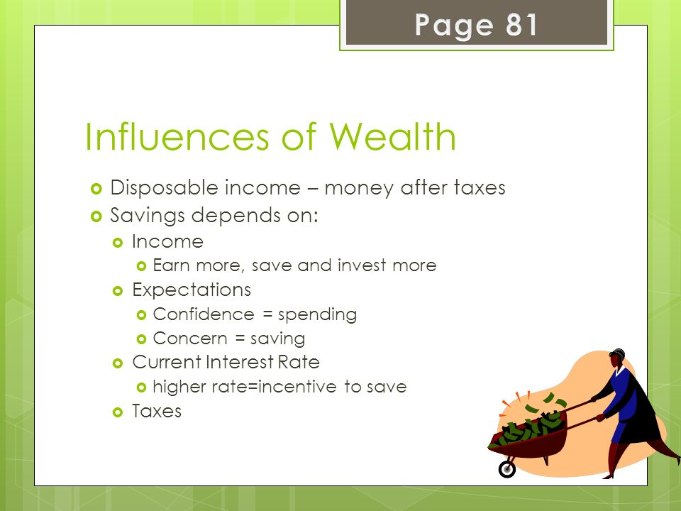 Influences of Wealth Page 81 Disposable income – money after taxes