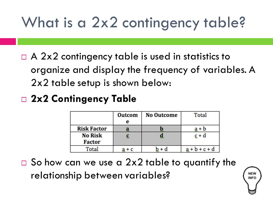 What Is A 2x2 Contingency Table