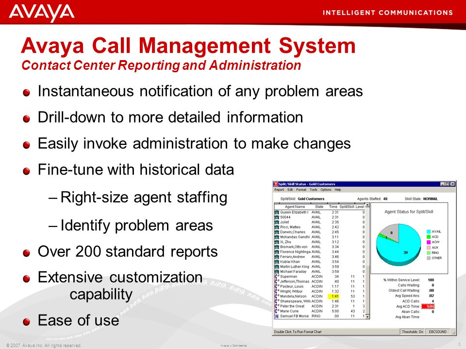Avaya IQ Contact Center Reporting & Analytics - ppt download
