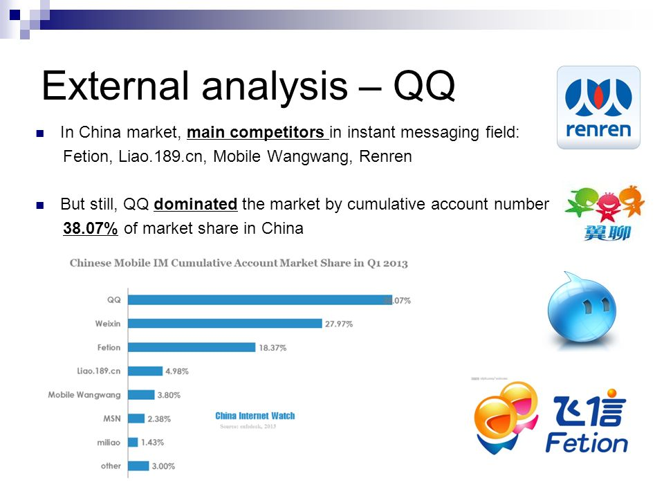 Tencent QQ Wechat Presentation Eva Lau Florence Sit - ppt download External analysis – QQ In China market, main competitors in instant  messaging field: Fetion