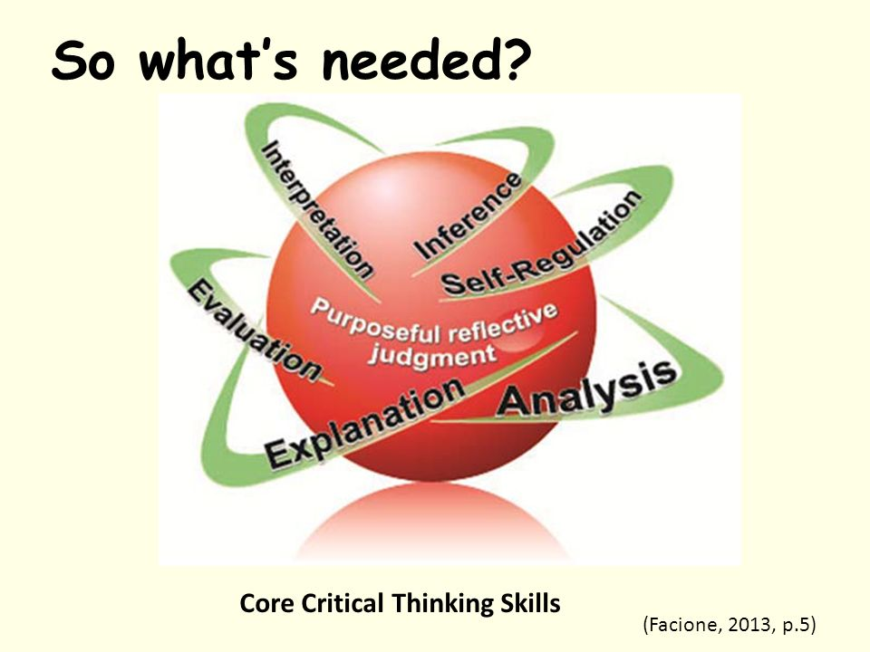 So what's needed Core Critical Thinking Skills (Facione, 2013, p.5)