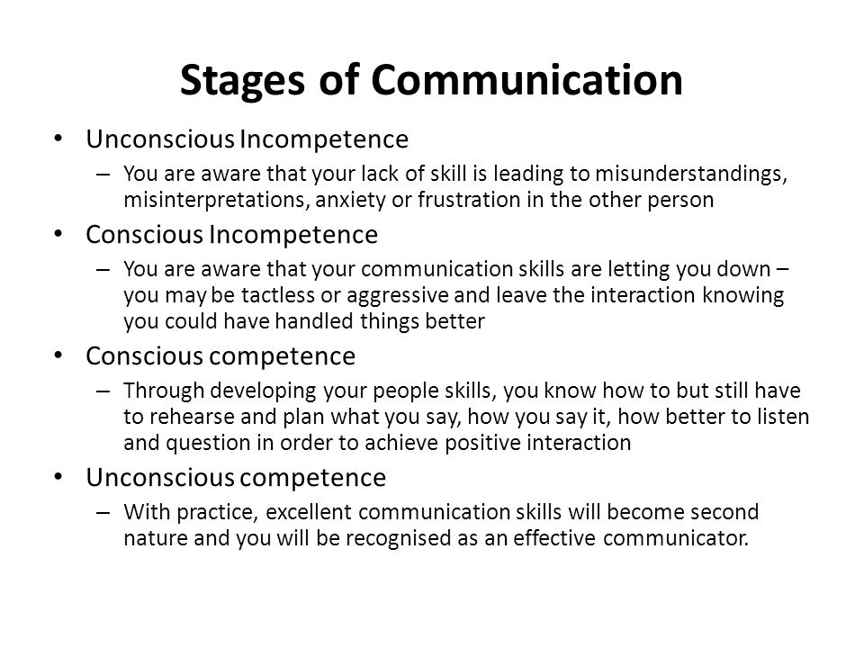 Stages of Communication