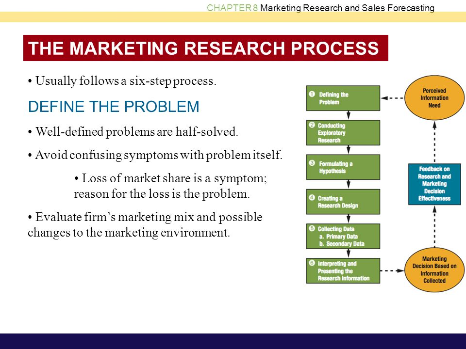 steps in the marketing research process Marketing research is crucial to the marketing process and it doesn't have to be expensive if you do it right and know what process to follow below is a five step marketing research process with helpful tips to get you through each stage.