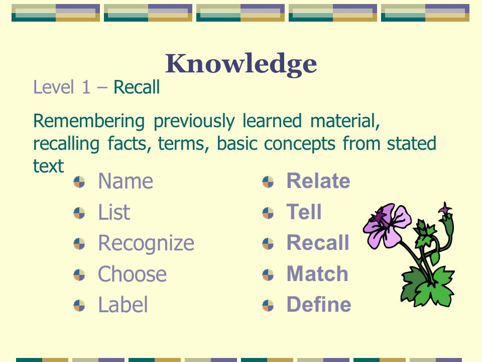 Knowledge Name List Recognize Choose Label Relate Tell Recall Match