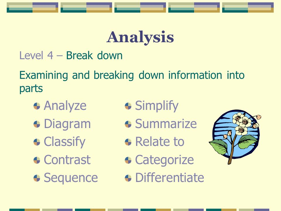Analysis Analyze Diagram Classify Contrast Sequence Simplify Summarize