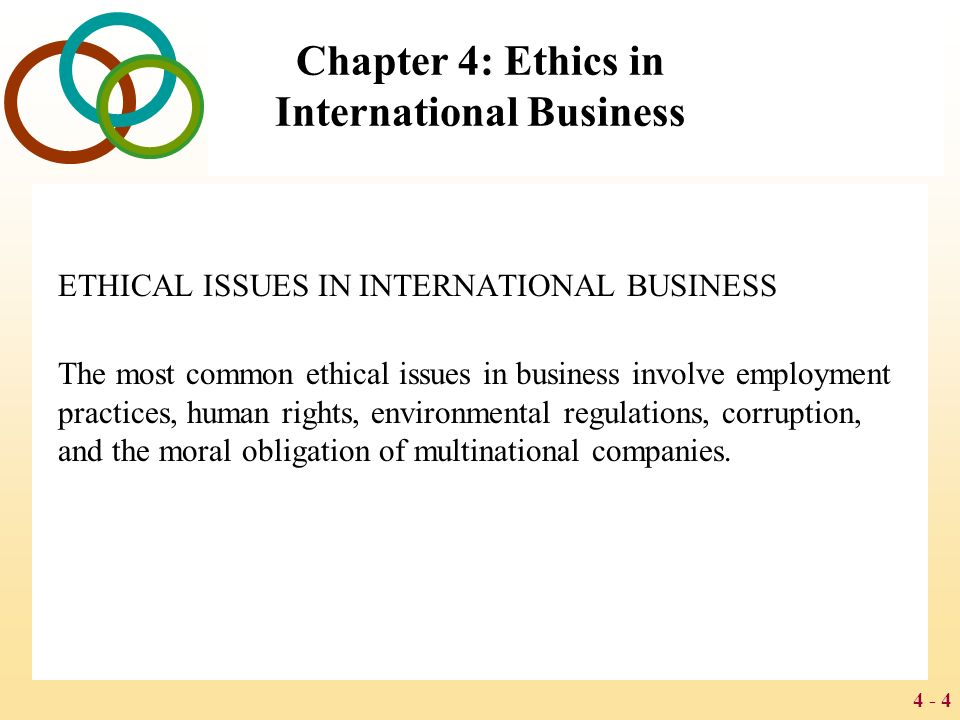 Ethics in International Business - ppt video online download