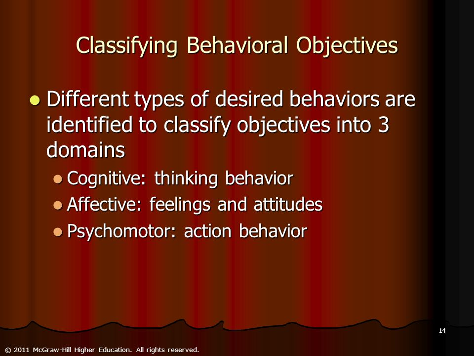 Classifying Behavioral Objectives