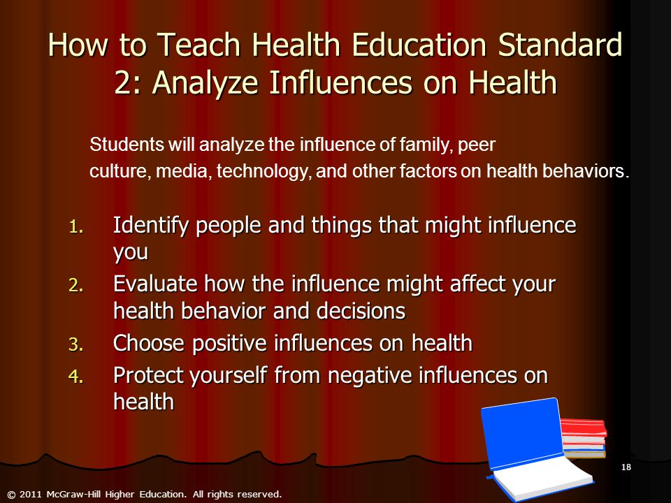 How to Teach Health Education Standard 2: Analyze Influences on Health