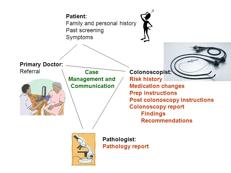 Overview Of Colorectal Cancer And Crc Screening Program Ppt Video