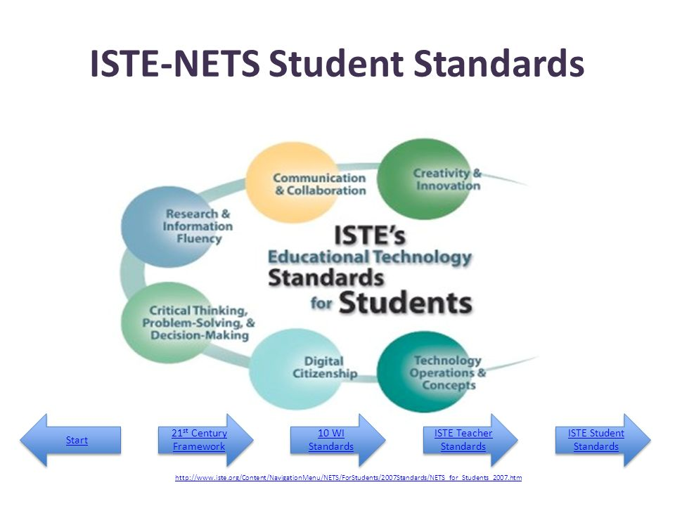 ISTE-NETS Student Standards