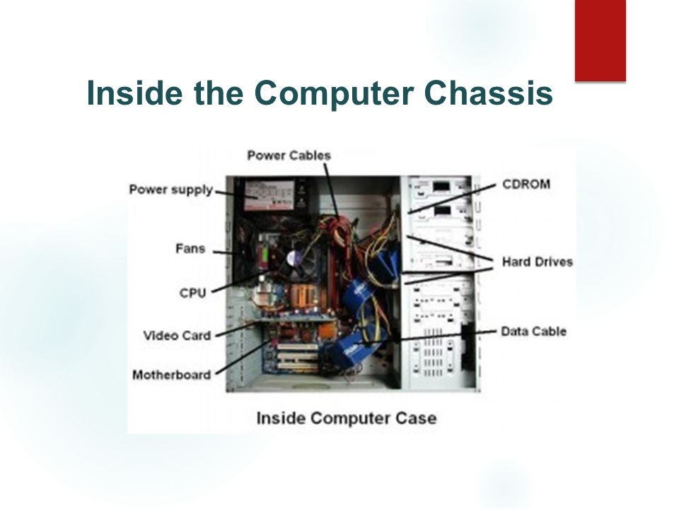 the internal components of a personal computer pc ppt download rh slideplayer com inside a computer labeled diagram Inside of a Computer Labeled