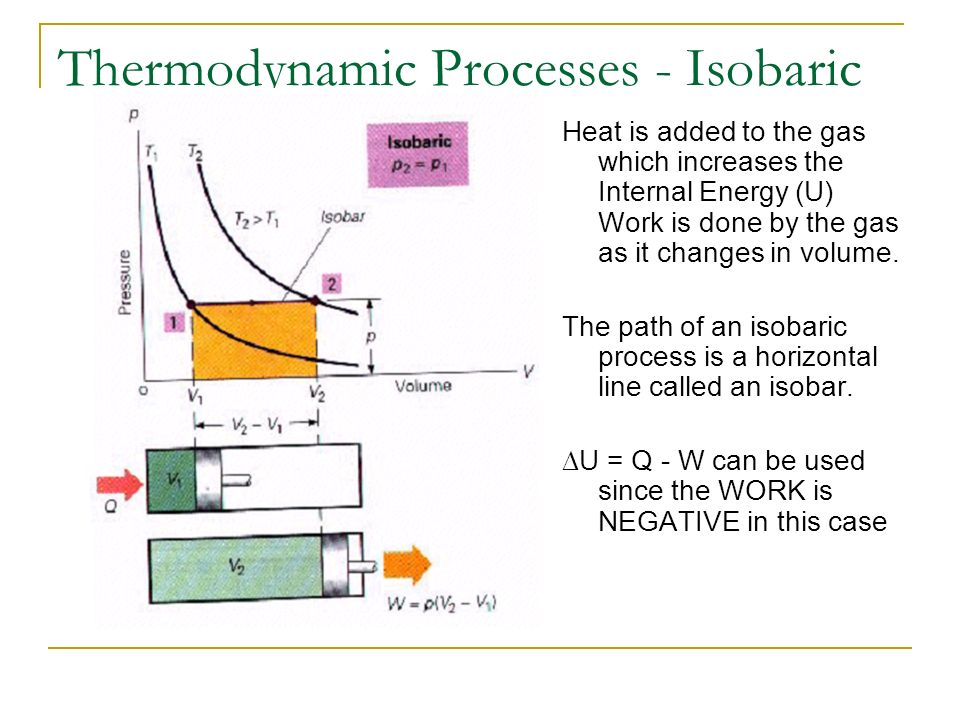 Thermodynamic Processes - Isobaric