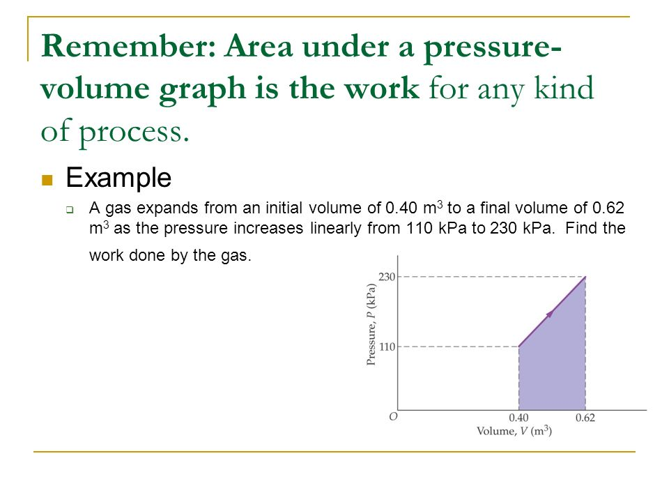 Remember: Area under a pressure-volume graph is the work for any kind of process.