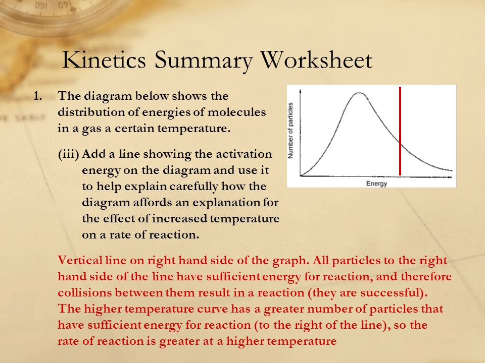 Chapter 12 Chemical Kiics Ppt Video Online Download. Kiics Summary Worksheet. Worksheet. Worksheet Reaction Rates Chemistry A Study Of Matter Answers At Clickcart.co